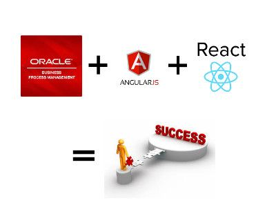 angular react neteris