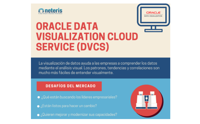 data visualization cloud infografia