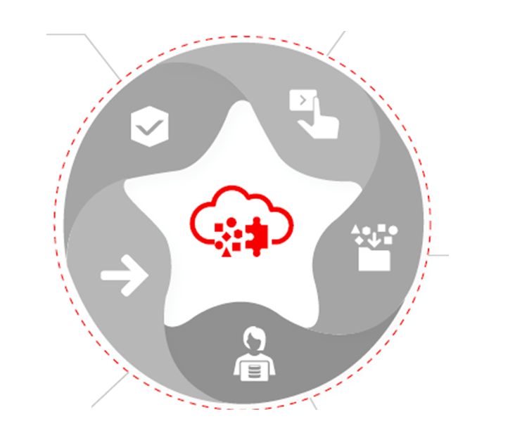 JD EDWARDS integration cloud