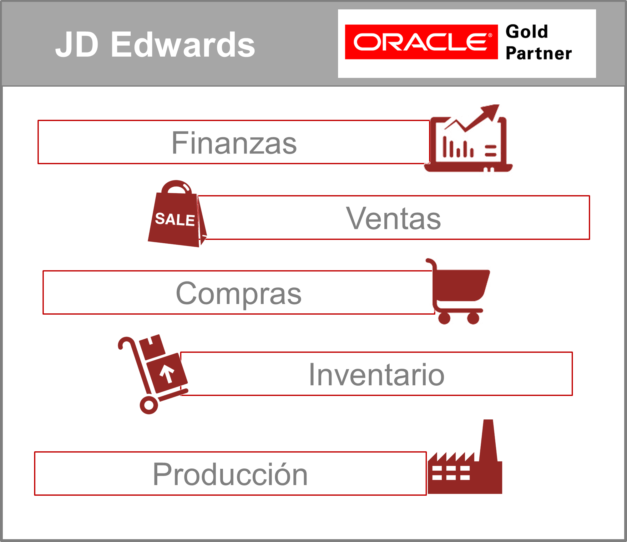 modulos jd edwards neteris